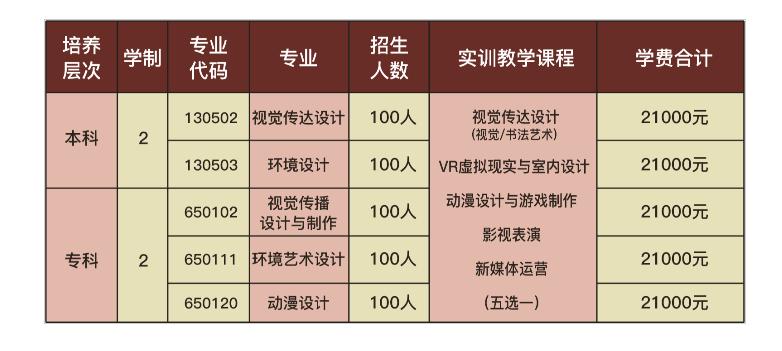 广州美术学院招生简章