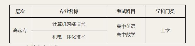 珠海技术学院(原吉林大学珠海学院)计算机科学与技术专业招生简章