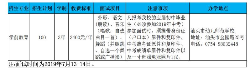 汕头职业技术学院学前教育专业招生简章