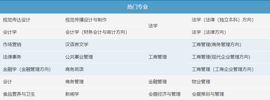 深圳自考本科选择暨南大学好吗?